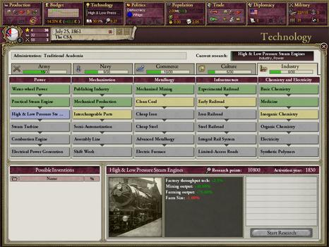 Victoria II: A House Divided on PC screenshot #2